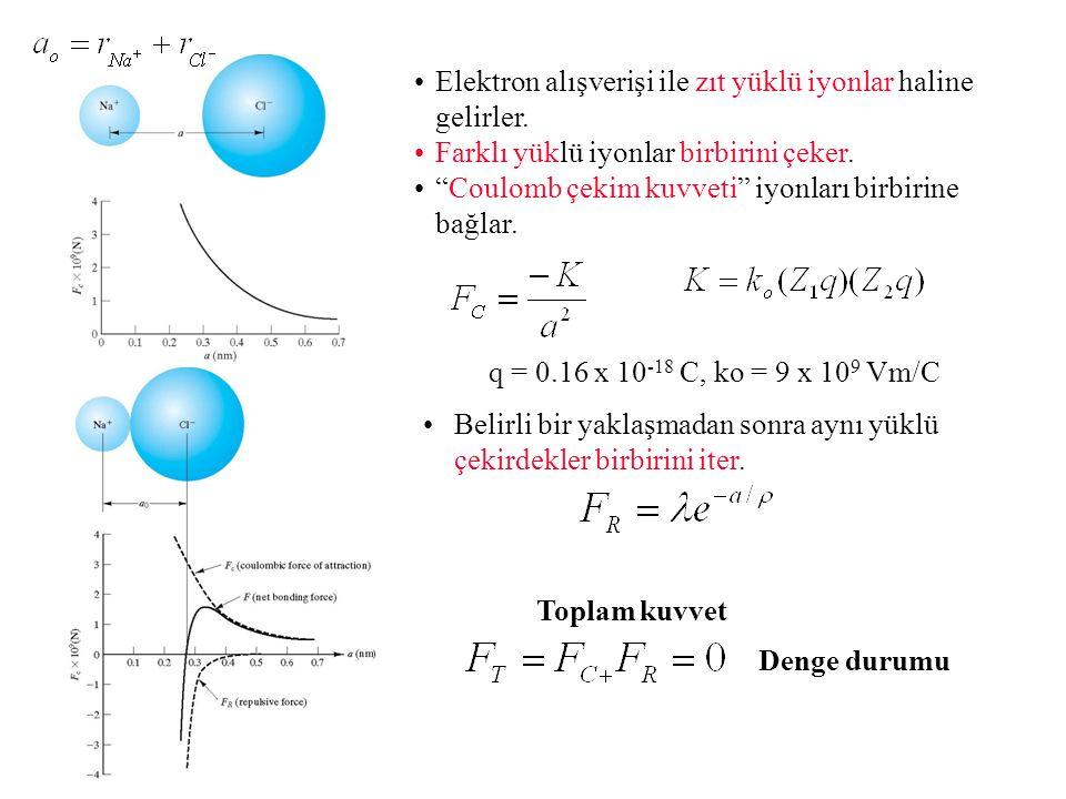 Elektron alışverişi ile zıt yüklü iyonlar haline gelirler.