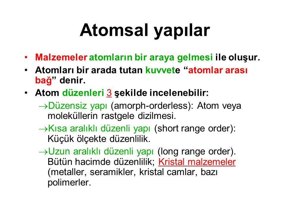 Atomsal yapılar Malzemeler atomların bir araya gelmesi ile oluşur.