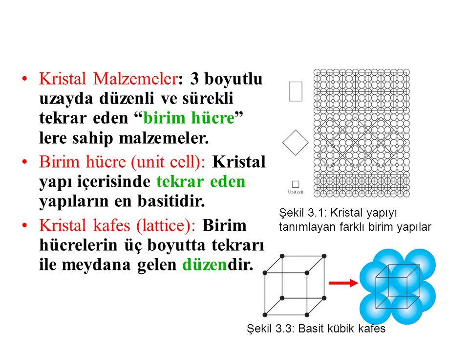 Kristal Malzemeler: 3 boyutlu uzayda düzenli ve sürekli tekrar eden birim hücre lere sahip malzemeler.