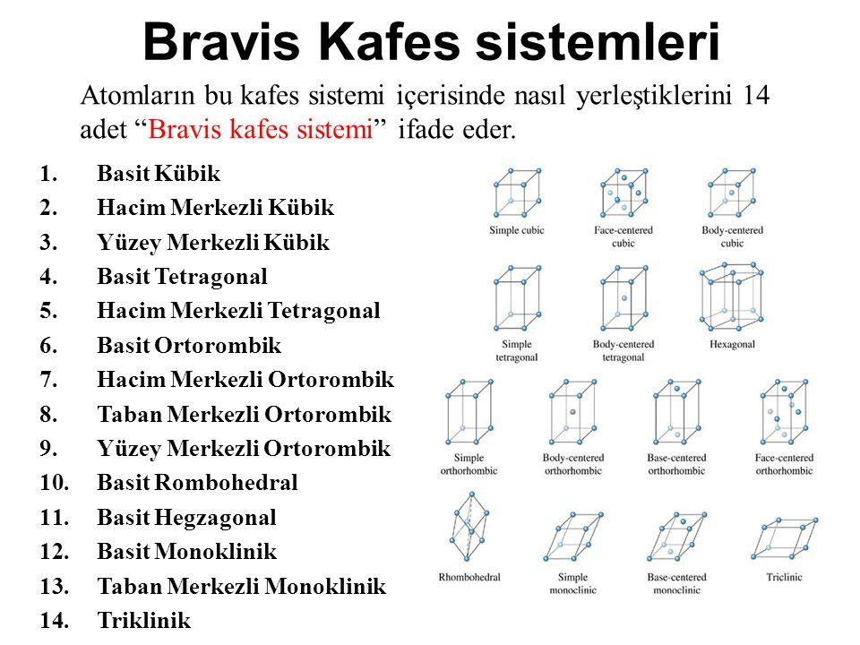 Bravis Kafes sistemleri