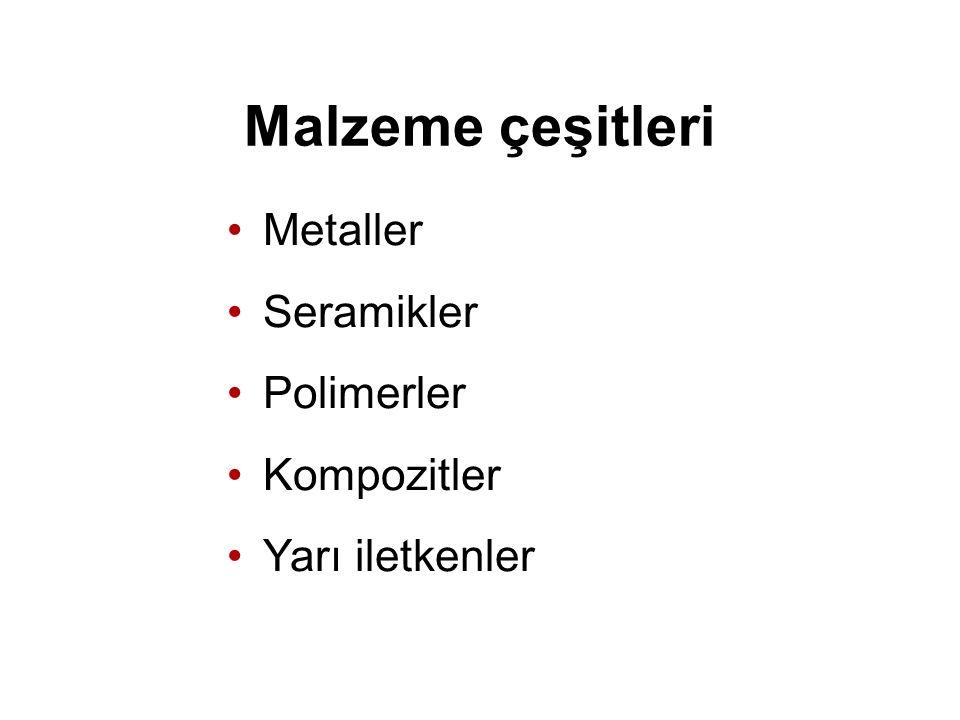 Malzeme çeşitleri Metaller Seramikler Polimerler Kompozitler