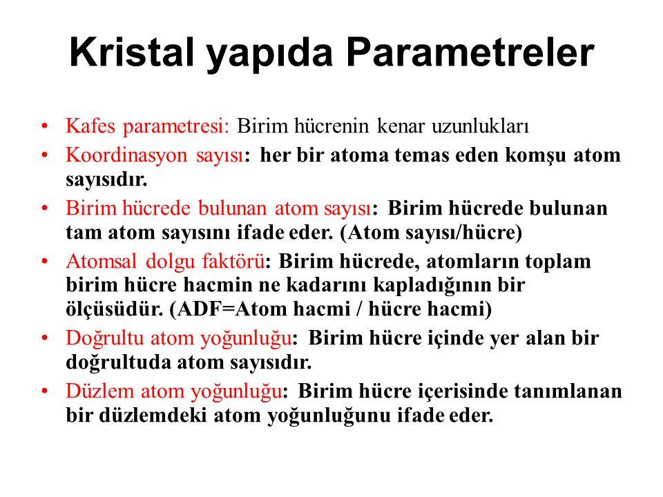 Kristal yapıda Parametreler