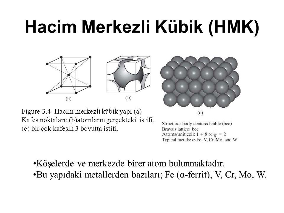 Hacim Merkezli Kübik (HMK)