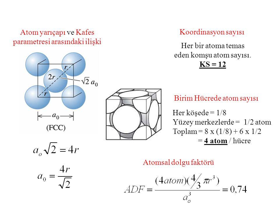 Atom yarıçapı ve Kafes parametresi arasındaki ilişki