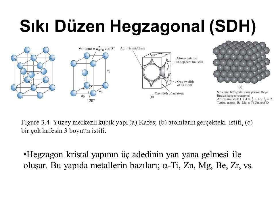 Sıkı Düzen Hegzagonal (SDH)