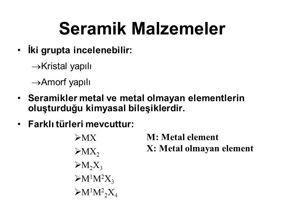 Seramik Malzemeler İki grupta incelenebilir: Kristal yapılı