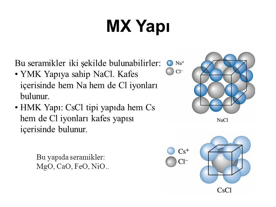 MX Yapı Bu seramikler iki şekilde bulunabilirler: