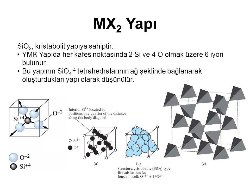 MX2 Yapı SiO2, kristabolit yapıya sahiptir: