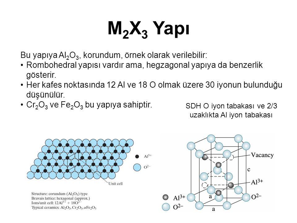 SDH O iyon tabakası ve 2/3 uzaklıkta Al iyon tabakası