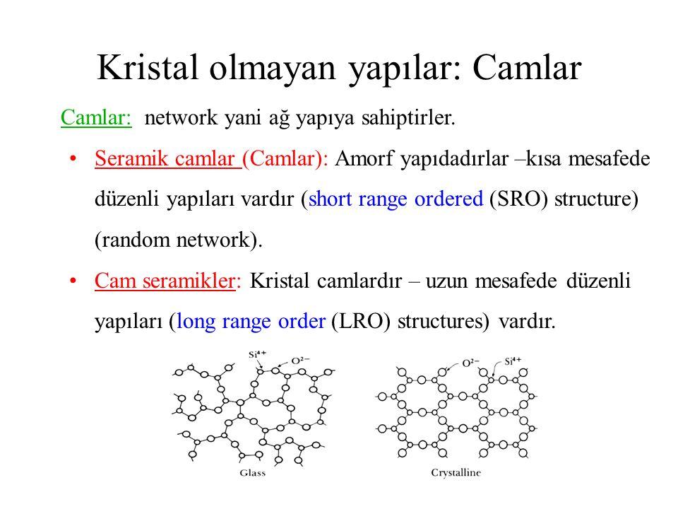 Kristal olmayan yapılar: Camlar