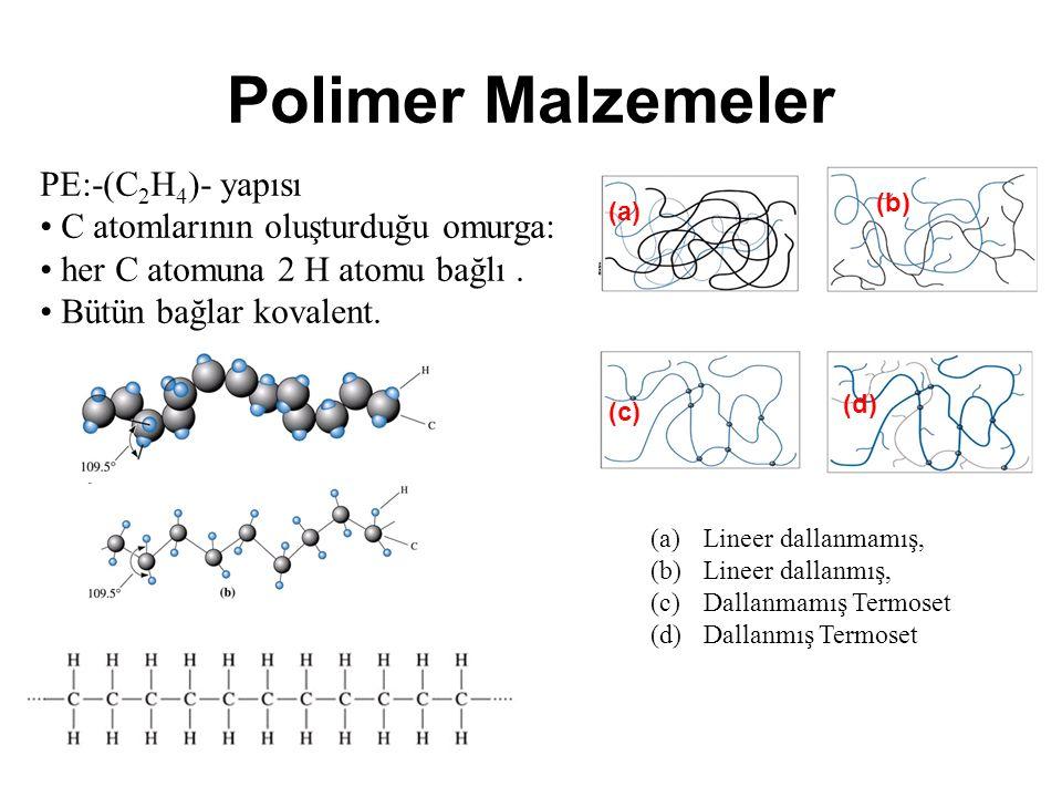 Polimer Malzemeler PE:-(C2H4)- yapısı