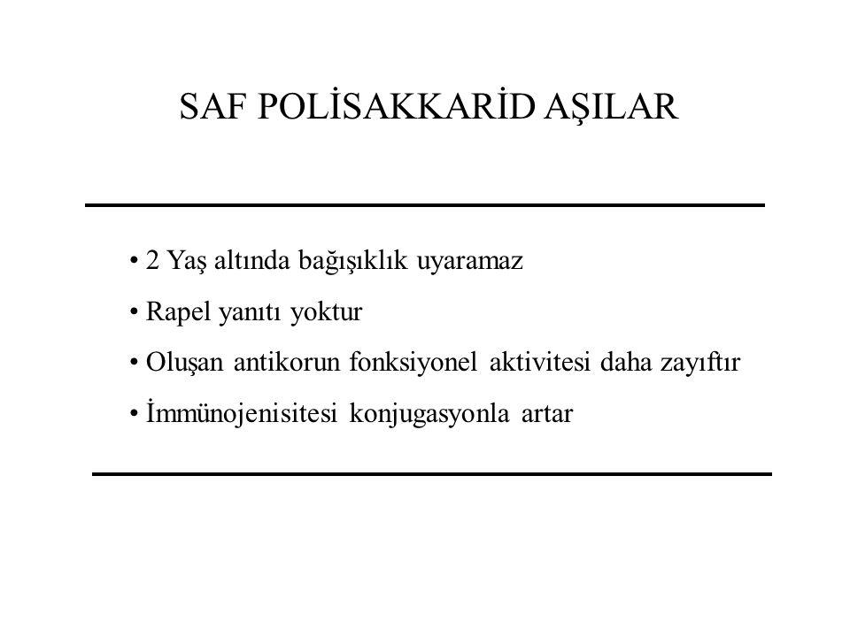 SAF POLİSAKKARİD AŞILAR