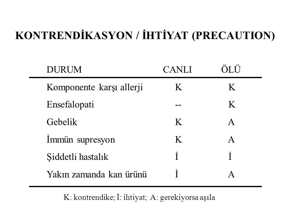 KONTRENDİKASYON / İHTİYAT (PRECAUTION)