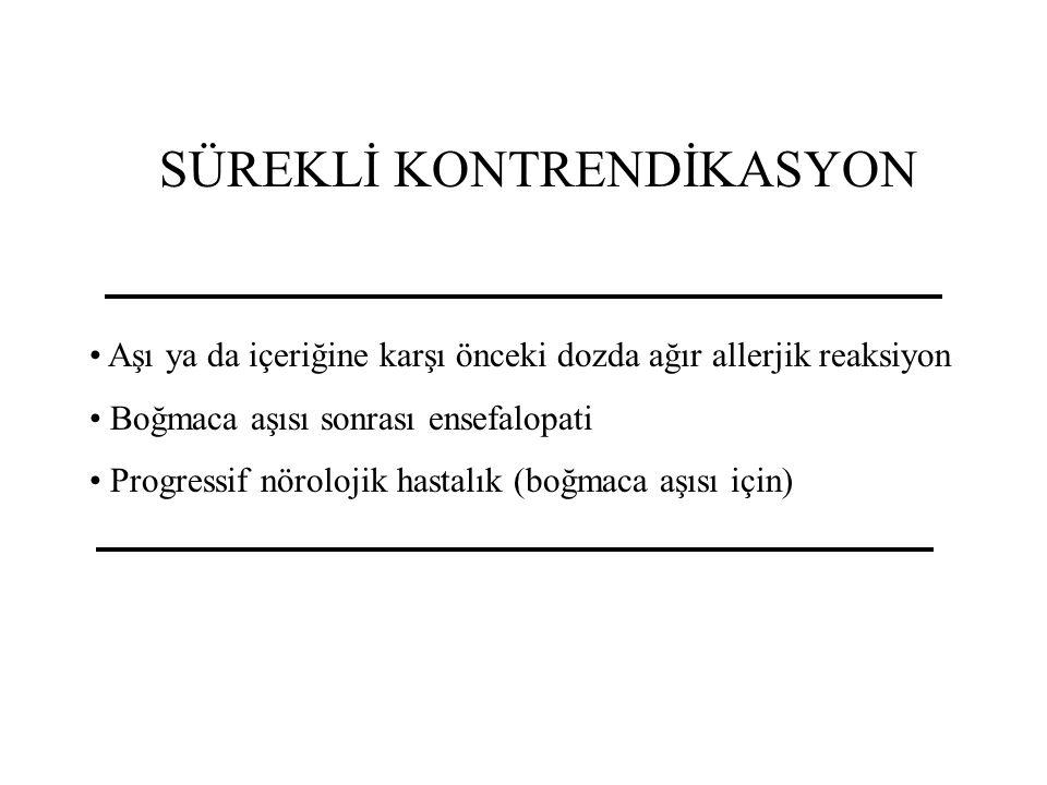 SÜREKLİ KONTRENDİKASYON