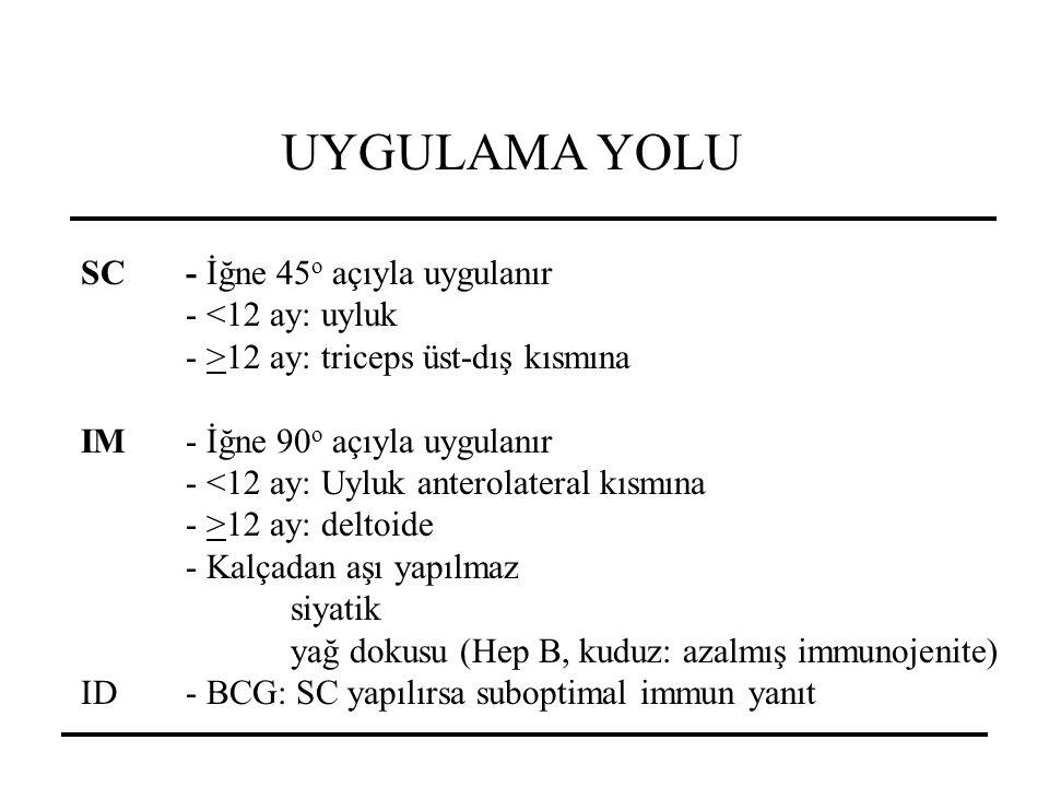 UYGULAMA YOLU SC - İğne 45o açıyla uygulanır - <12 ay: uyluk
