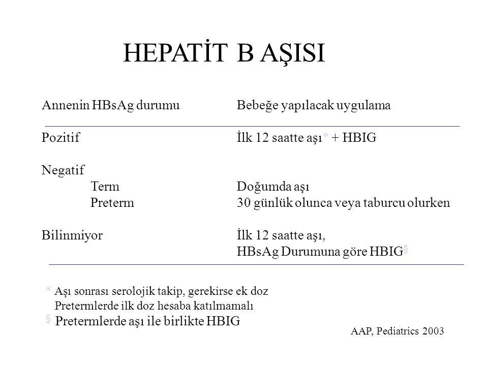 HEPATİT B AŞISI Annenin HBsAg durumu Bebeğe yapılacak uygulama