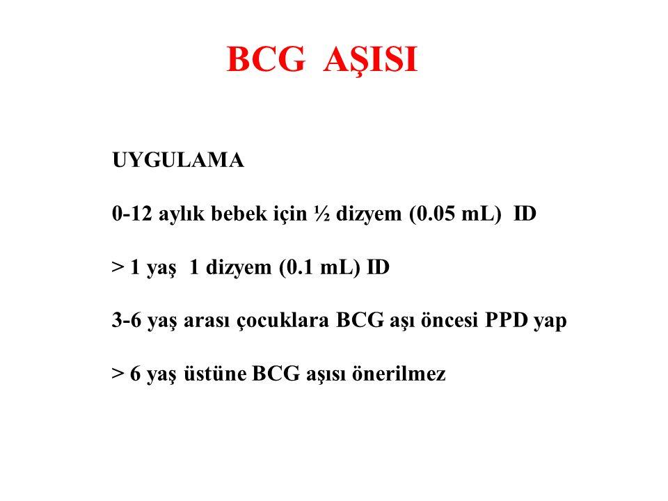 BCG AŞISI UYGULAMA 0-12 aylık bebek için ½ dizyem (0.05 mL) ID