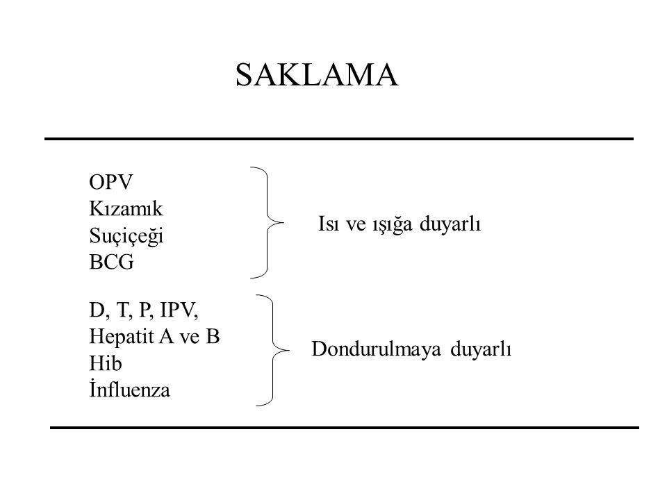 SAKLAMA OPV Kızamık Suçiçeği BCG Isı ve ışığa duyarlı D, T, P, IPV,