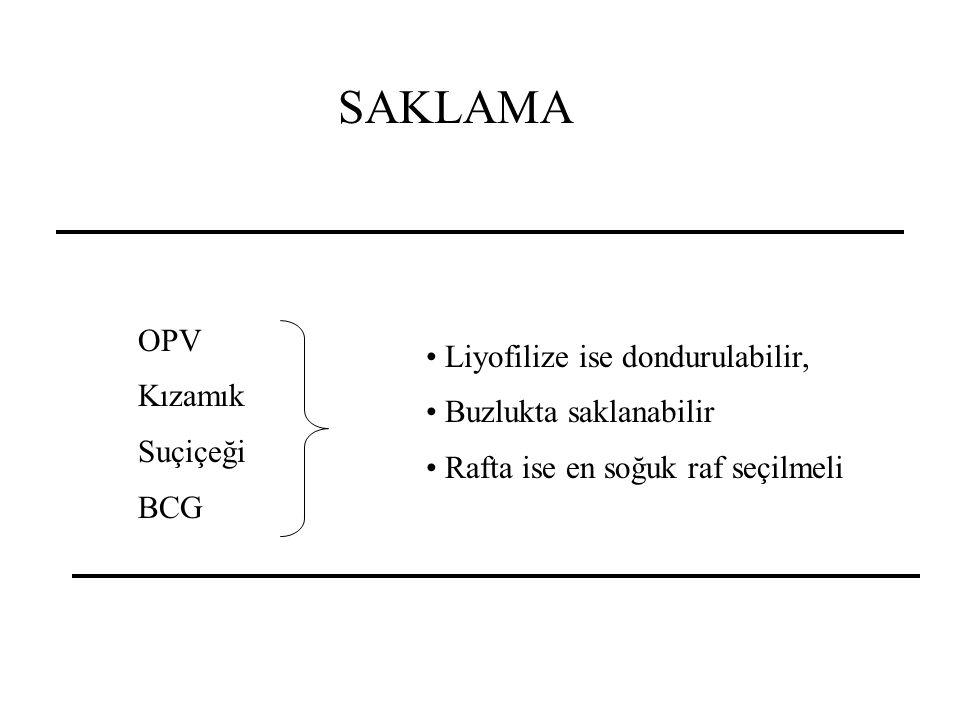 SAKLAMA OPV Liyofilize ise dondurulabilir, Kızamık