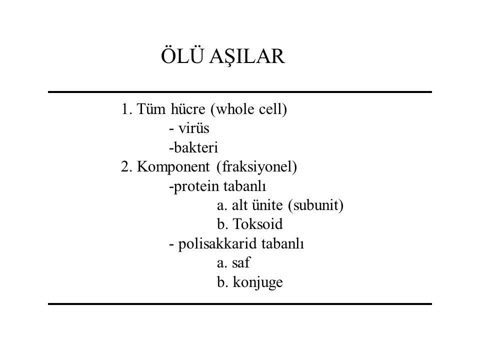 ÖLÜ AŞILAR 1. Tüm hücre (whole cell) - virüs -bakteri