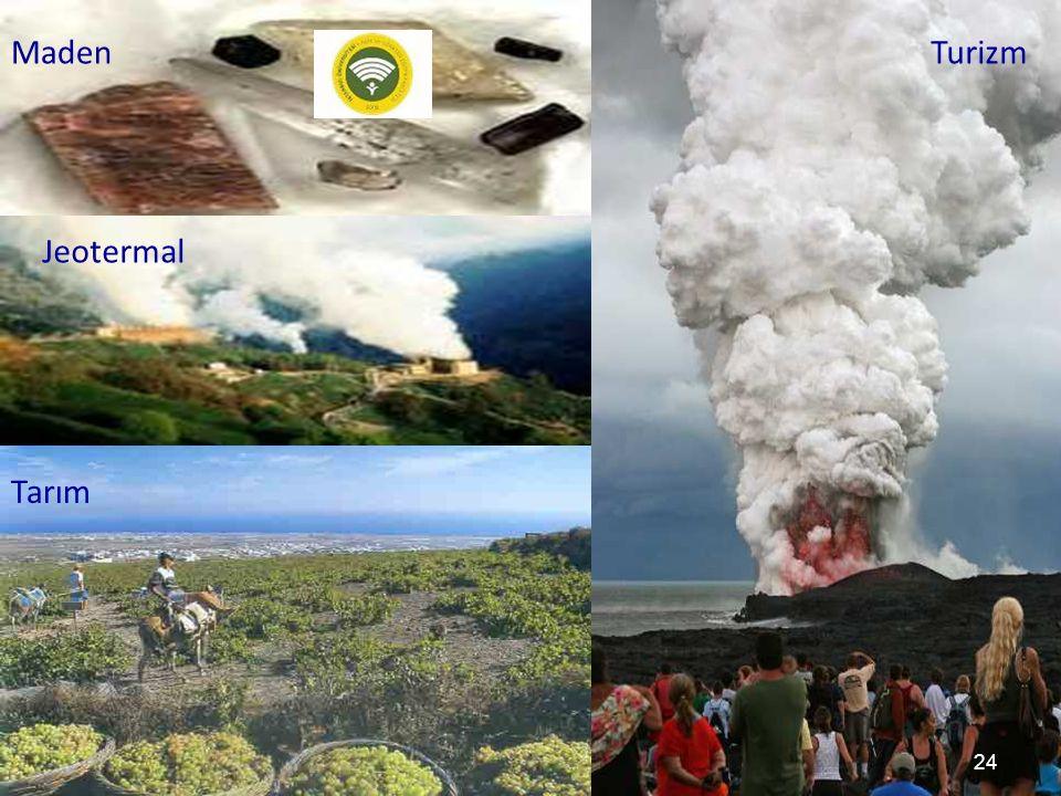Maden Turizm Jeotermal Tarım