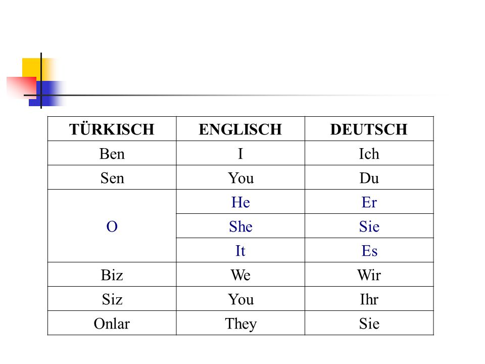 TÜRKISCH ENGLISCH DEUTSCH Ben I Ich Sen You Du O He Er She Sie It Es Biz We Wir Siz Ihr Onlar They