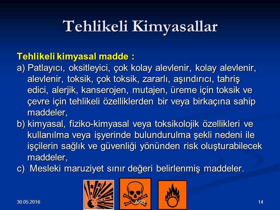 Tehlikeli Kimyasallar