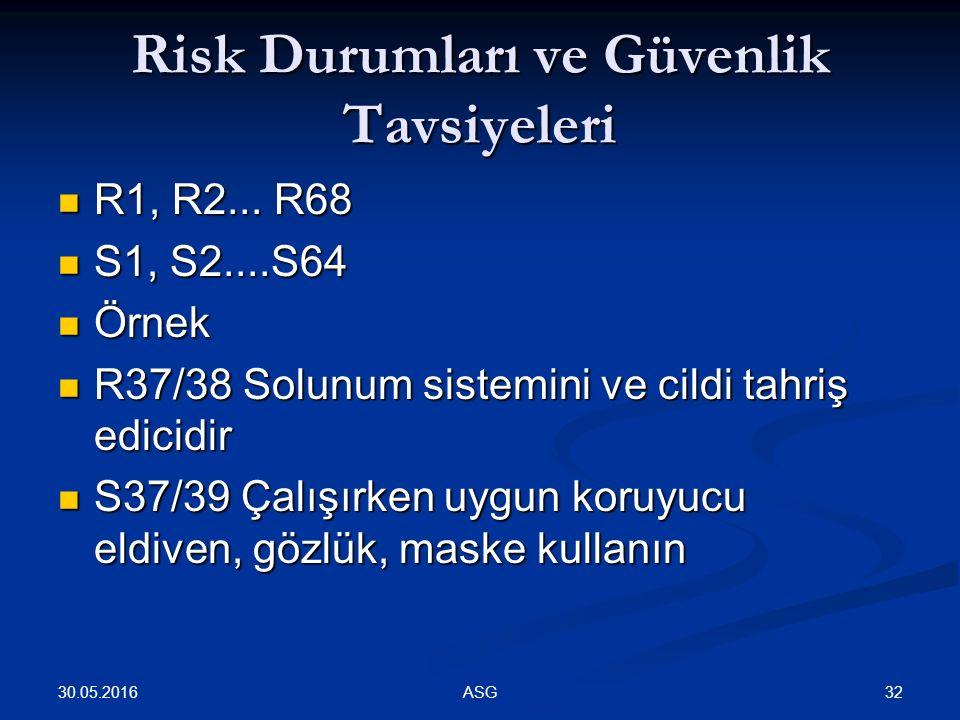 Risk Durumları ve Güvenlik Tavsiyeleri