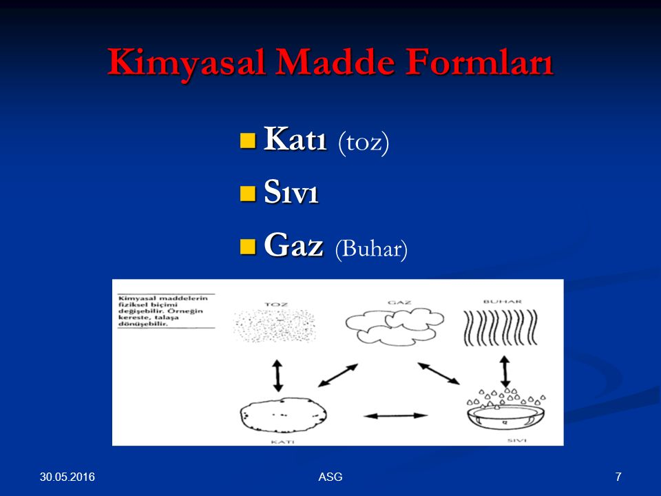 Kimyasal Madde Formları
