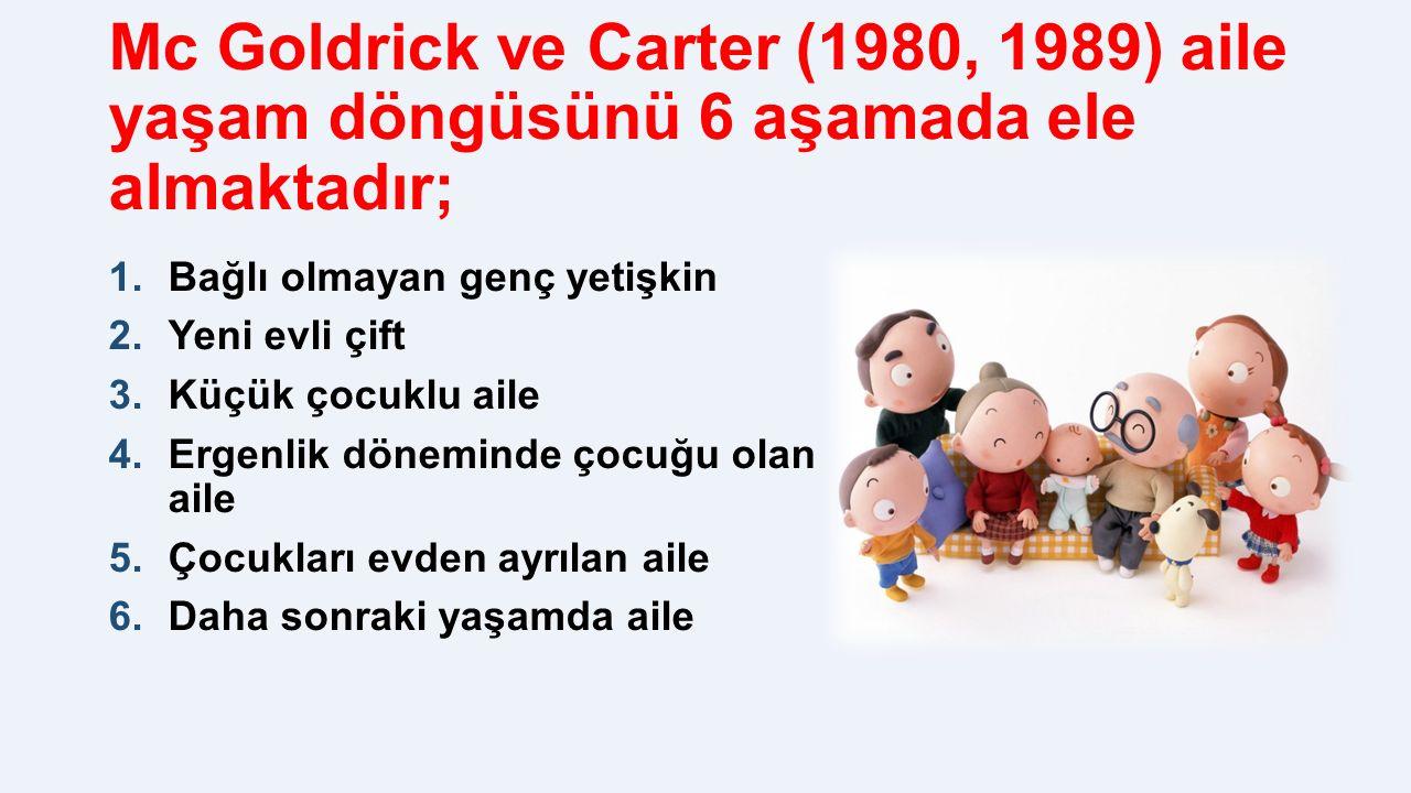 Mc Goldrick ve Carter (1980, 1989) aile yaşam döngüsünü 6 aşamada ele almaktadır;
