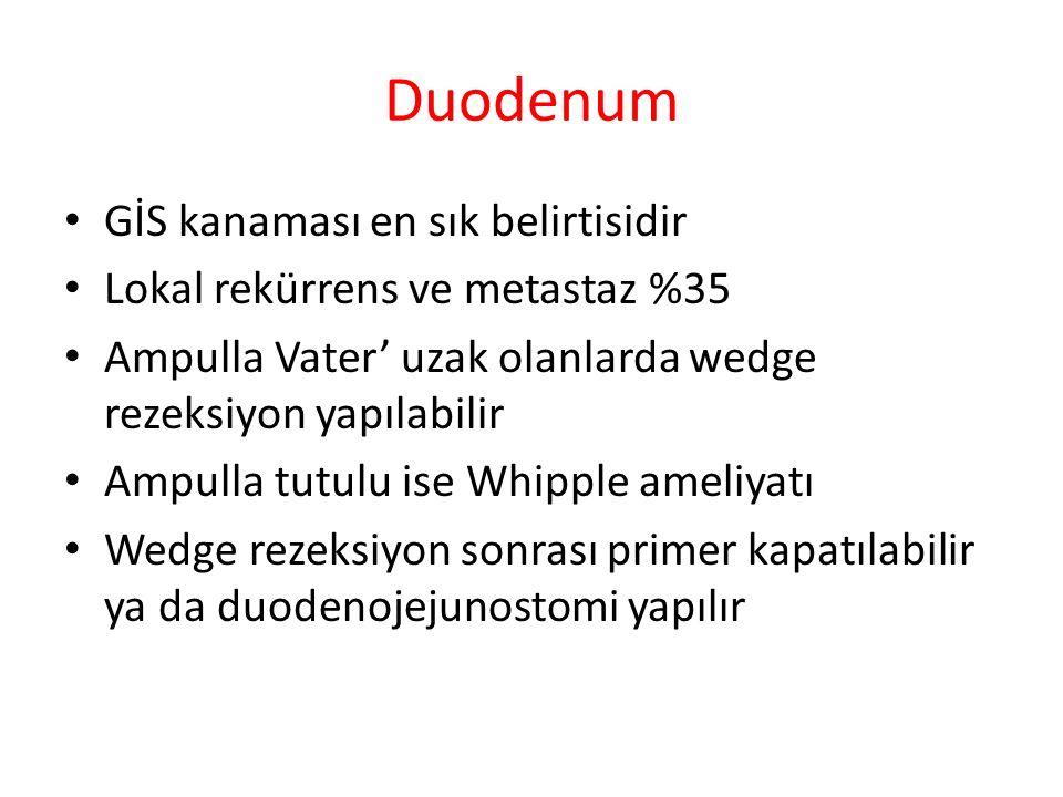 Duodenum GİS kanaması en sık belirtisidir