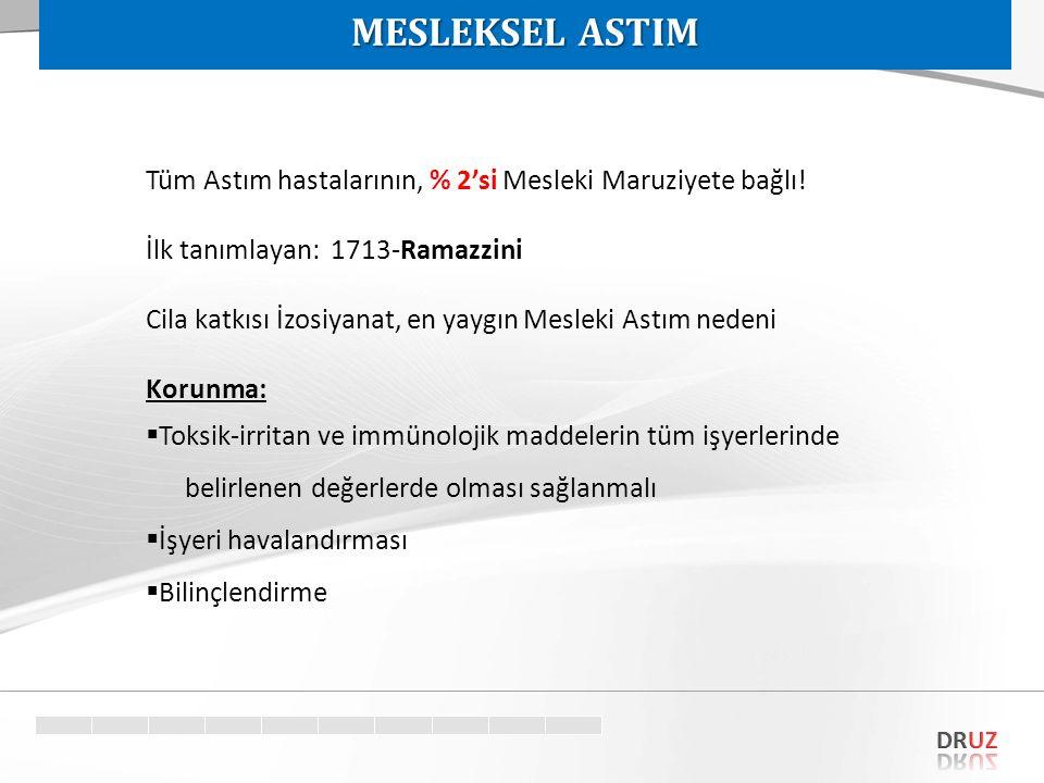 MESLEKSEL ASTIM Tüm Astım hastalarının, % 2'si Mesleki Maruziyete bağlı! İlk tanımlayan: 1713-Ramazzini.