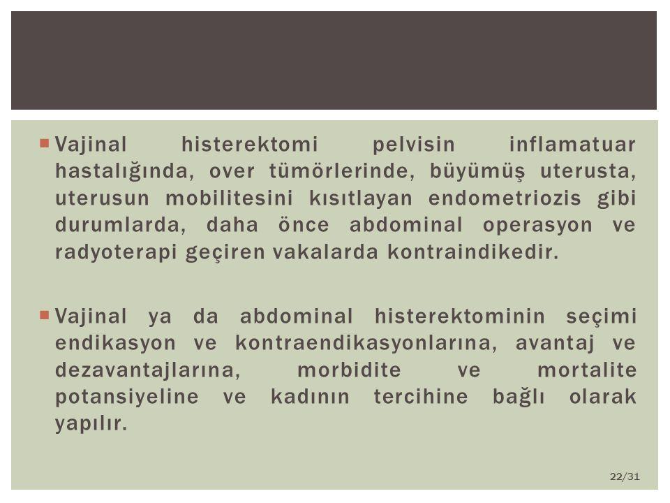 Vajinal histerektomi pelvisin inflamatuar hastalığında, over tümörlerinde, büyümüş uterusta, uterusun mobilitesini kısıtlayan endometriozis gibi durumlarda, daha önce abdominal operasyon ve radyoterapi geçiren vakalarda kontraindikedir.