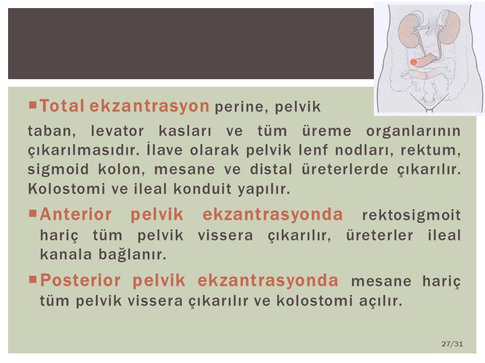 Total ekzantrasyon perine, pelvik