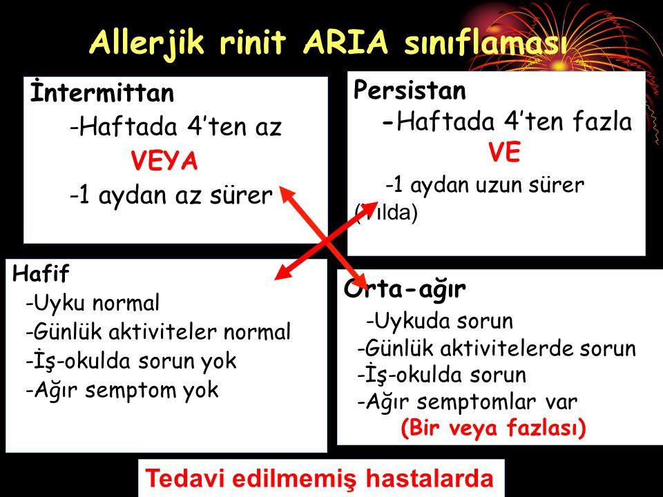 Allerjik rinit ARIA sınıflaması