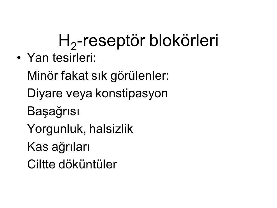 H2-reseptör blokörleri