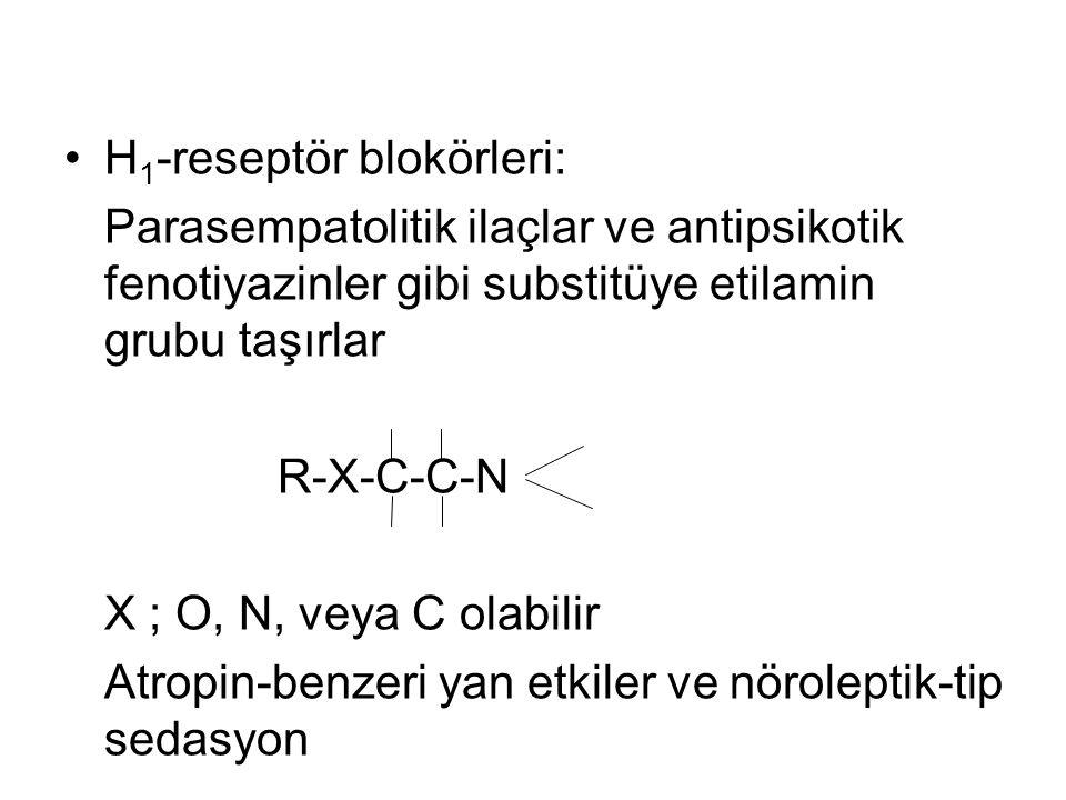 H1-reseptör blokörleri: