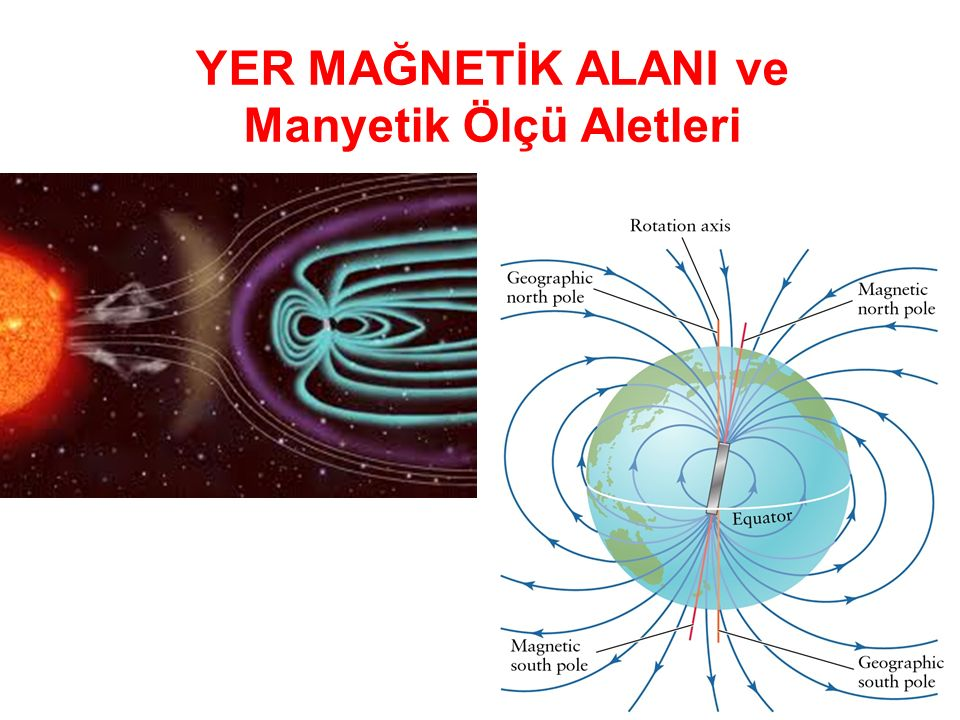 YER MAĞNETİK ALANI ve Manyetik Ölçü Aletleri