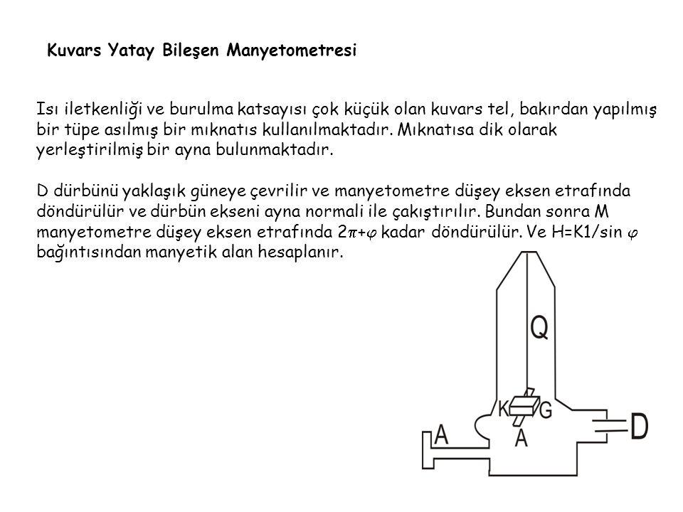 Kuvars Yatay Bileşen Manyetometresi