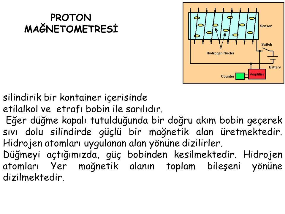 PROTON MAĞNETOMETRESİ
