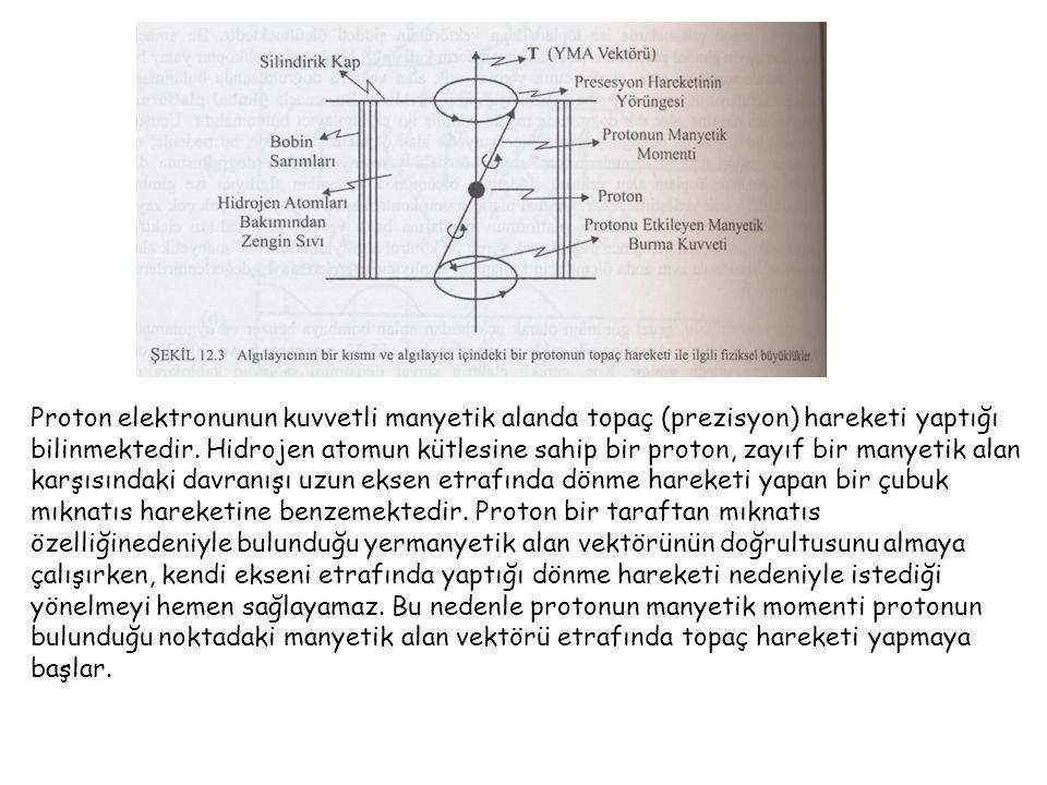 Proton elektronunun kuvvetli manyetik alanda topaç (prezisyon) hareketi yaptığı bilinmektedir.