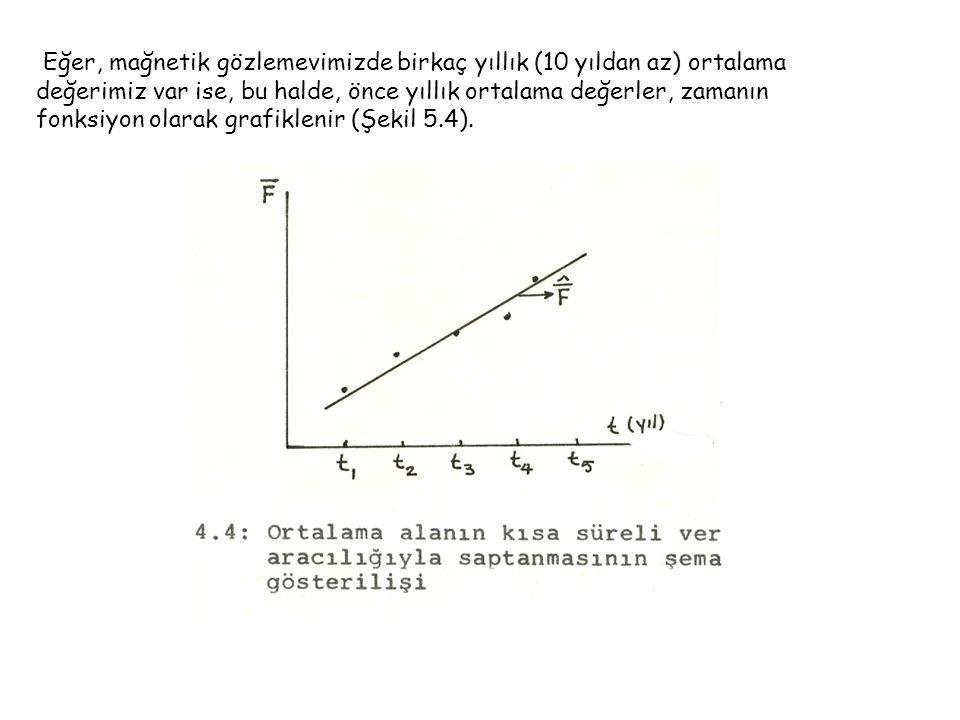 Eğer, mağnetik gözlemevimizde birkaç yıllık (10 yıldan az) ortalama değerimiz var ise, bu halde, önce yıllık ortalama değerler, zamanın fonksiyon olarak grafiklenir (Şekil 5.4).