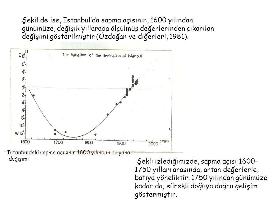 Şekil de ise, İstanbul'da sapma açısının, 1600 yılından günümüze, değişik yıllarada ölçülmüş değerlerinden çıkarılan değişimi gösterilmiştir (Özdoğan ve diğerleri, 1981).
