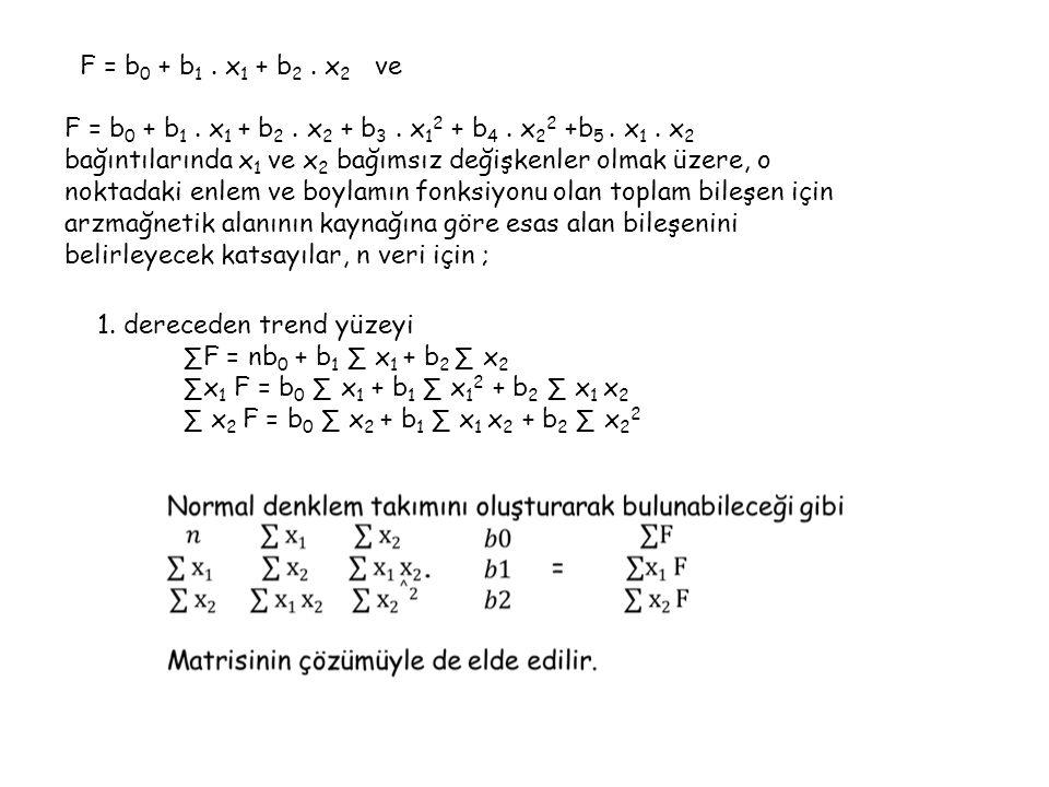 F = b0 + b1 . x1 + b2 . x2 ve