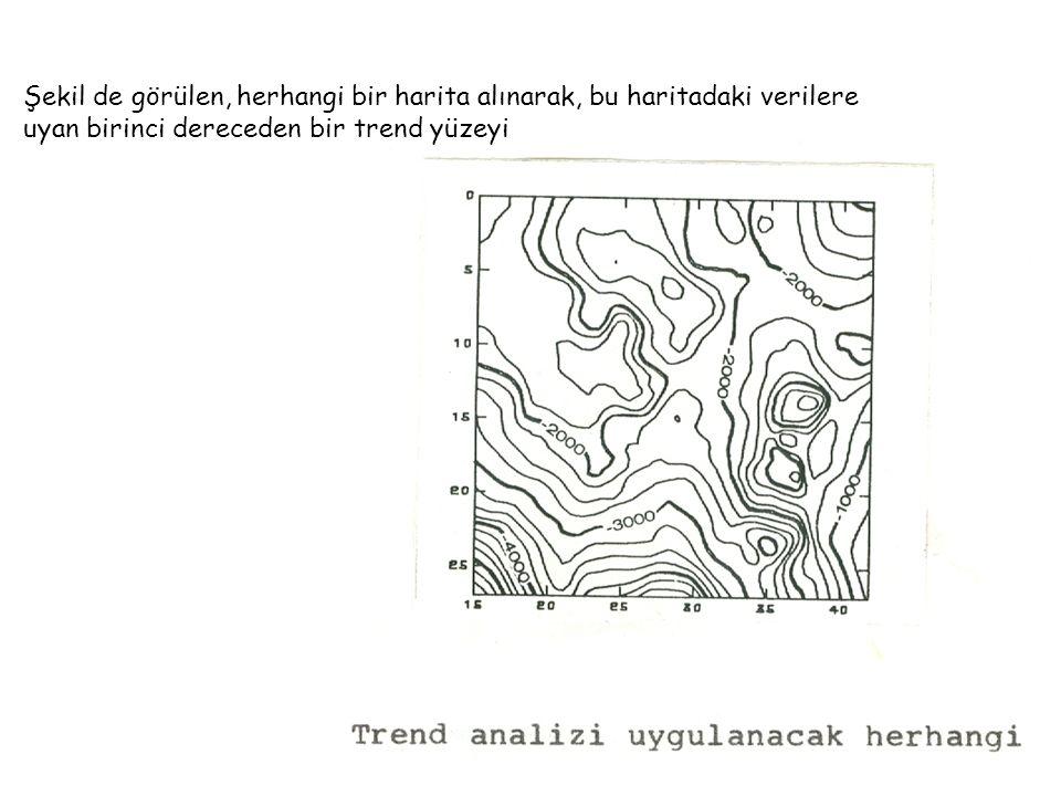 Şekil de görülen, herhangi bir harita alınarak, bu haritadaki verilere uyan birinci dereceden bir trend yüzeyi