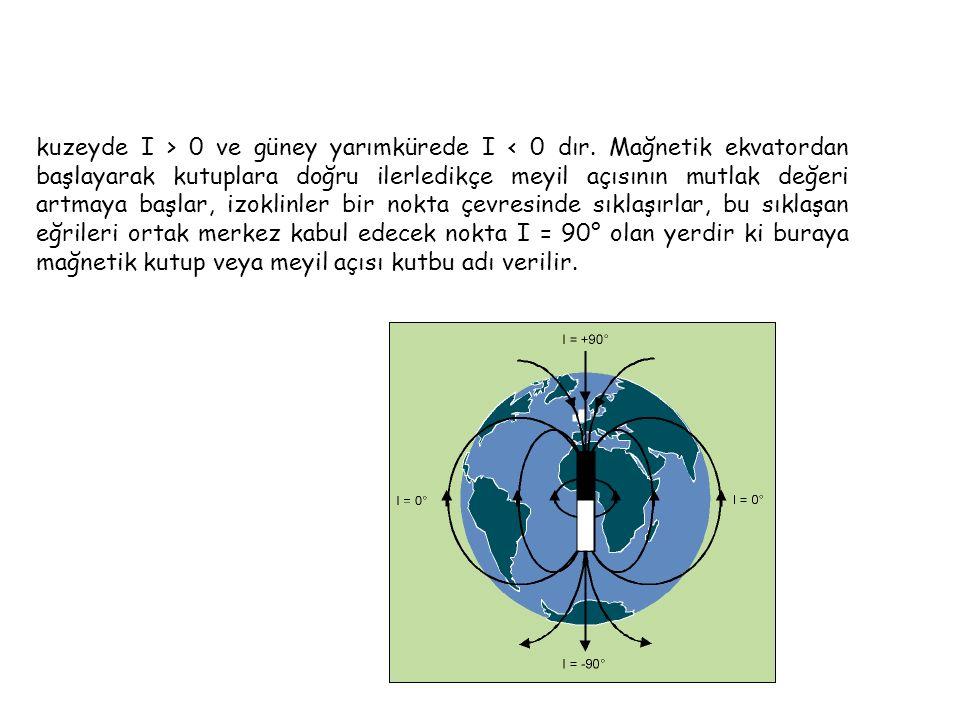 kuzeyde I > 0 ve güney yarımkürede I < 0 dır