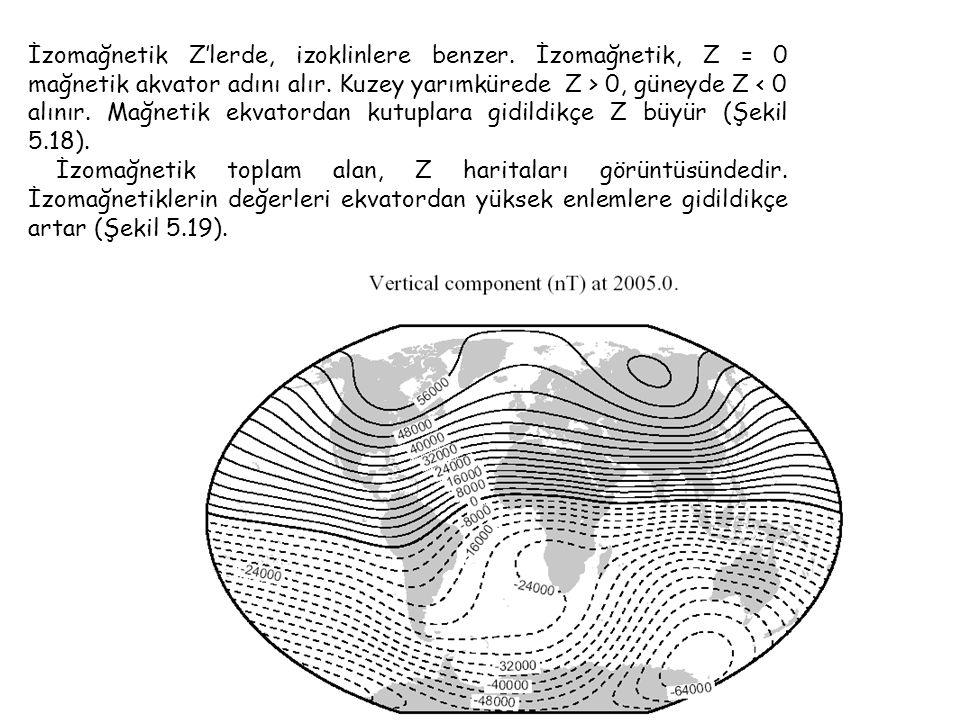 İzomağnetik Z'lerde, izoklinlere benzer