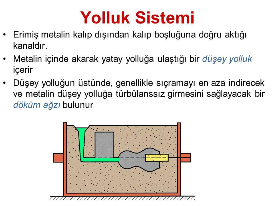Yolluk Sistemi Erimiş metalin kalıp dışından kalıp boşluğuna doğru aktığı kanaldır.