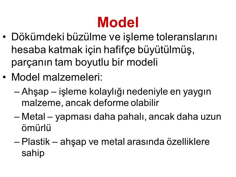 Model Dökümdeki büzülme ve işleme toleranslarını hesaba katmak için hafifçe büyütülmüş, parçanın tam boyutlu bir modeli.