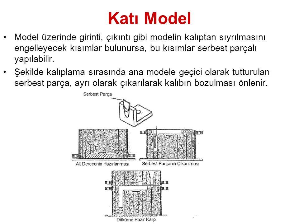 Katı Model